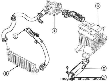 тракта (двигатель F4R): 1