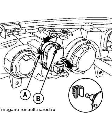 Регулировка фар рено меган 2