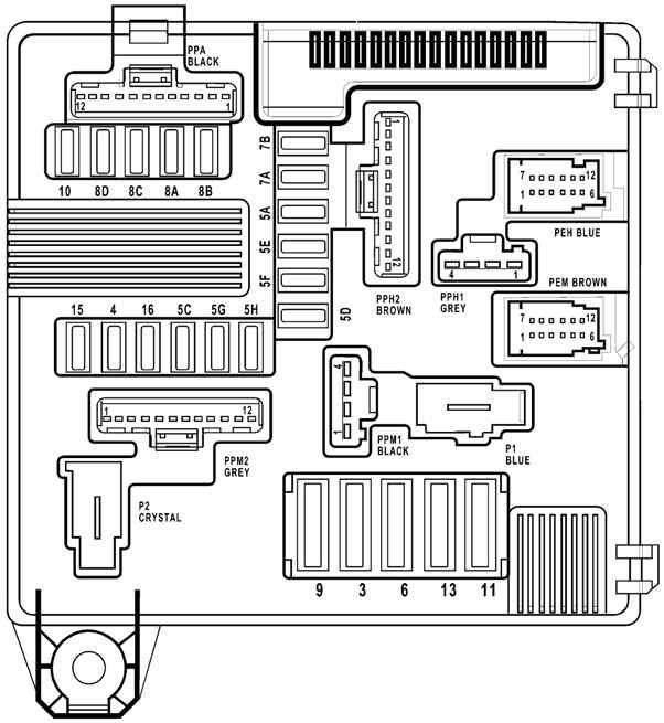 Блок предохранителей Рено-Меган 2—3